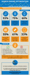 SEO tips and statistics infographic - May, 2015